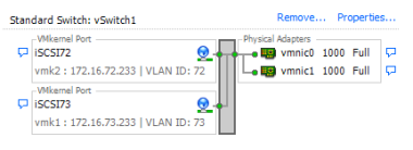 Home Lab – VMware ESXi 5 1 with iSCSI and freeNAS « vmexplorer